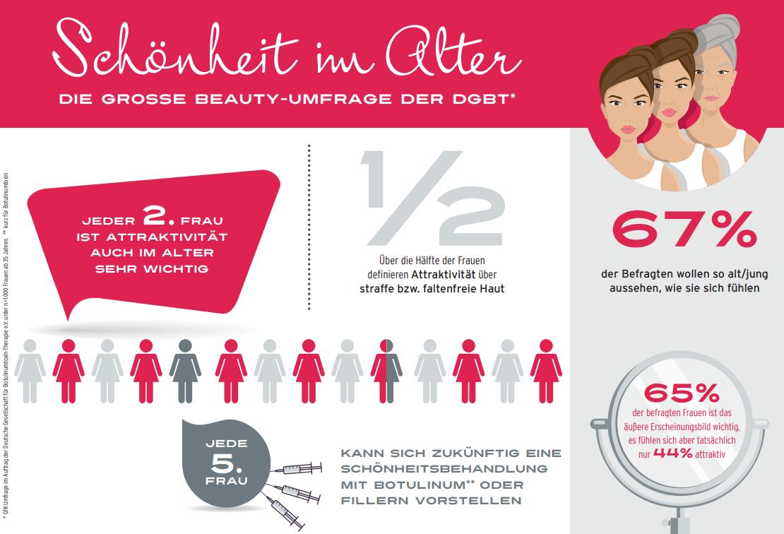 Anti Aging Berlin » Beauty-Rebellin